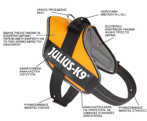 IDC® Powair harness